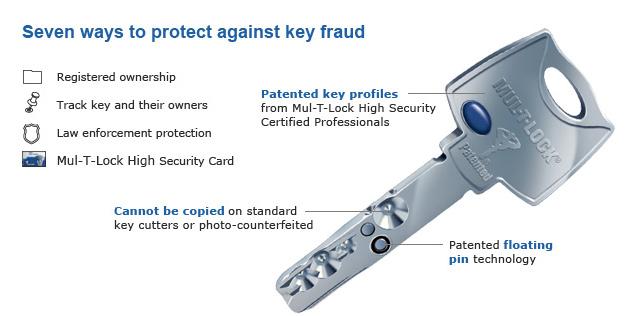 Vancouver Mobile Locksmith Government Certified Locksmith